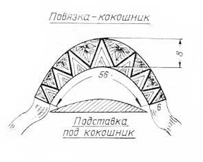 Выпускные платья - детский мир - olx ua